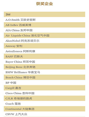 China Employer Excellence Award 2017 List